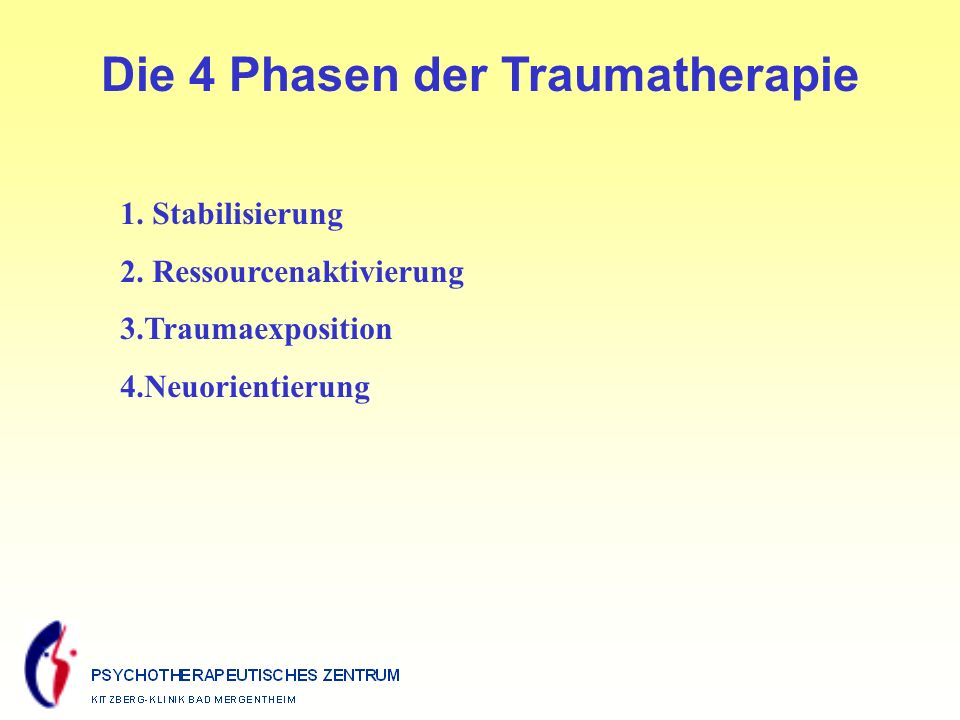 Die 4 Phasen der Traumatherapie 1.Stabilisierung 2.