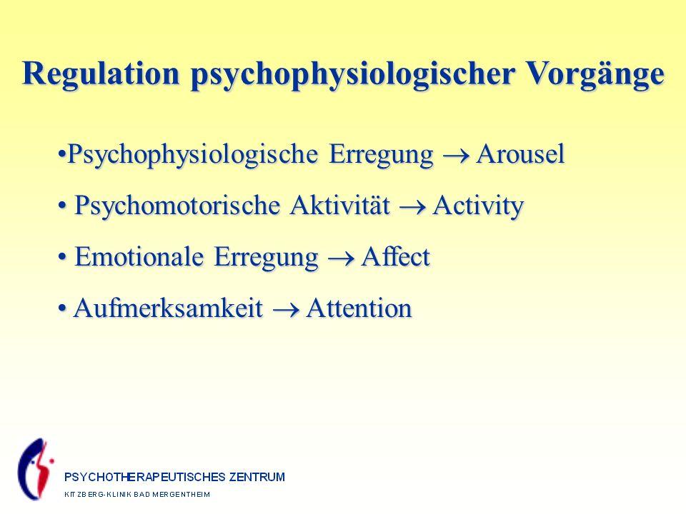Regulation psychophysiologischer Vorgänge Psychophysiologische Erregung ArouselPsychophysiologische Erregung Arousel Psychomotorische Aktivität Activity Psychomotorische Aktivität Activity Emotionale Erregung Affect Emotionale Erregung Affect Aufmerksamkeit Attention Aufmerksamkeit Attention
