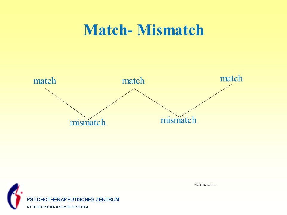 Match- Mismatch Nach Brazelton match mismatch match mismatch match