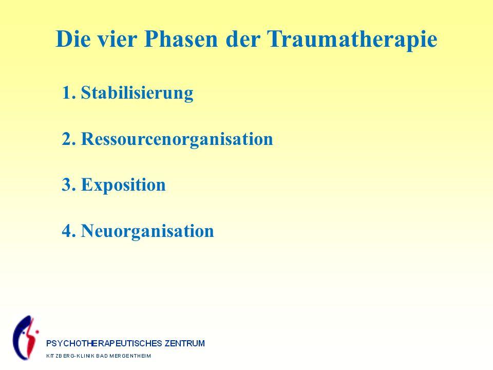 Die vier Phasen der Traumatherapie 1.Stabilisierung 2.