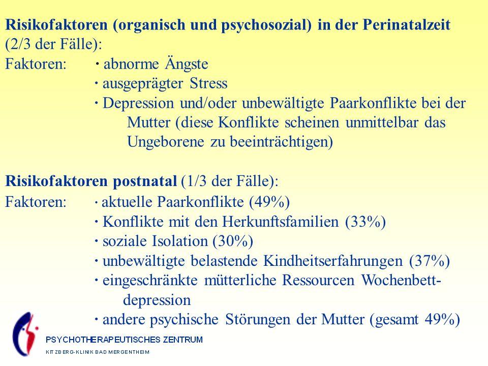 Risikofaktoren (organisch und psychosozial) in der Perinatalzeit (2/3 der Fälle): Faktoren: abnorme Ängste ausgeprägter Stress Depression und/oder unbewältigte Paarkonflikte bei der Mutter (diese Konflikte scheinen unmittelbar das Ungeborene zu beeinträchtigen) Risikofaktoren postnatal (1/3 der Fälle): Faktoren: aktuelle Paarkonflikte (49%) Konflikte mit den Herkunftsfamilien (33%) soziale Isolation (30%) unbewältigte belastende Kindheitserfahrungen (37%) eingeschränkte mütterliche Ressourcen Wochenbett- depression andere psychische Störungen der Mutter (gesamt 49%)