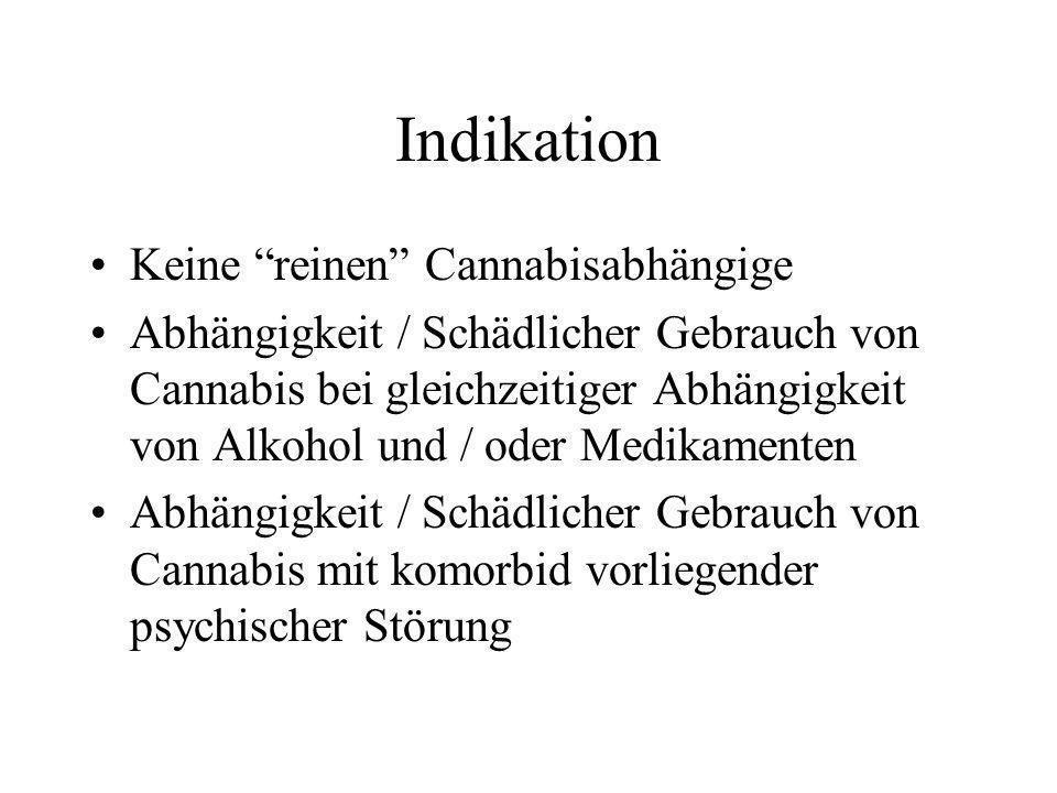 Indikation Keine reinen Cannabisabhängige Abhängigkeit / Schädlicher Gebrauch von Cannabis bei gleichzeitiger Abhängigkeit von Alkohol und / oder Medi