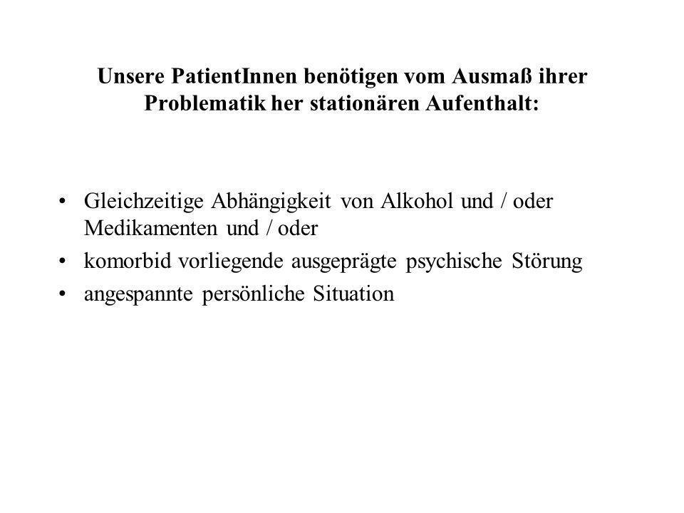 Unsere PatientInnen benötigen vom Ausmaß ihrer Problematik her stationären Aufenthalt: Gleichzeitige Abhängigkeit von Alkohol und / oder Medikamenten