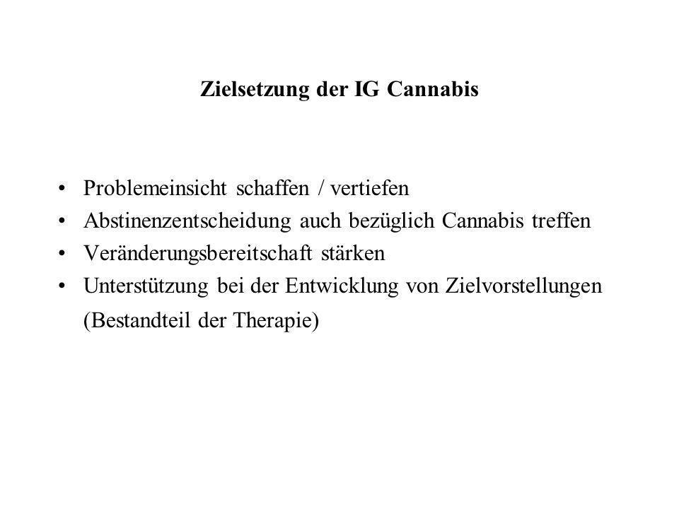 Zielsetzung der IG Cannabis Problemeinsicht schaffen / vertiefen Abstinenzentscheidung auch bezüglich Cannabis treffen Veränderungsbereitschaft stärke