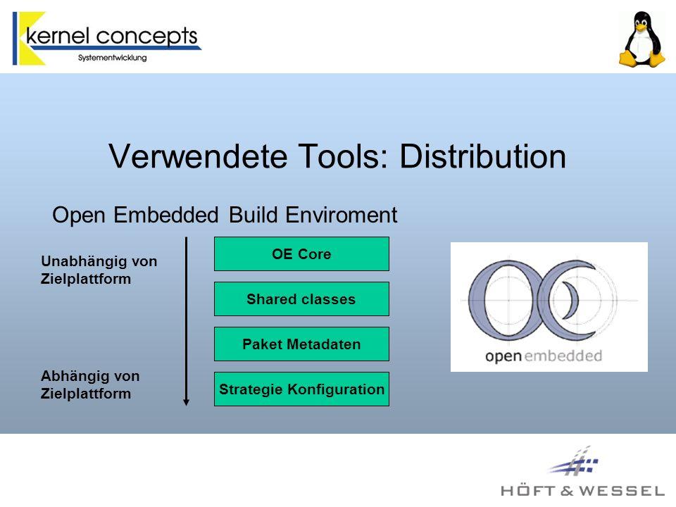 Verwendete Tools: Distribution Open Embedded Build Enviroment OE Core Shared classes Paket Metadaten Strategie Konfiguration Unabhängig von Zielplattform Abhängig von Zielplattform