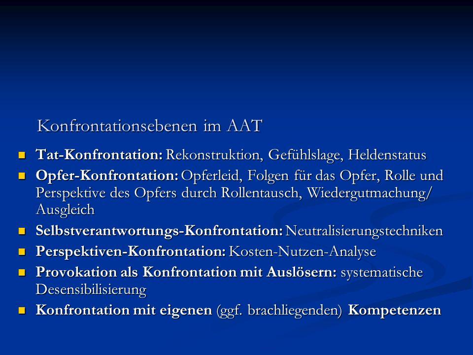 Konfrontationsebenen im AAT Tat-Konfrontation: Rekonstruktion, Gefühlslage, Heldenstatus Tat-Konfrontation: Rekonstruktion, Gefühlslage, Heldenstatus