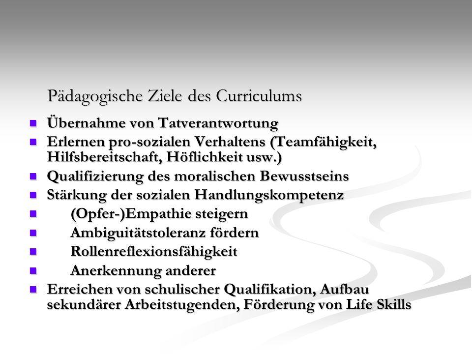 Pädagogische Ziele des Curriculums Übernahme von Tatverantwortung Übernahme von Tatverantwortung Erlernen pro-sozialen Verhaltens (Teamfähigkeit, Hilf