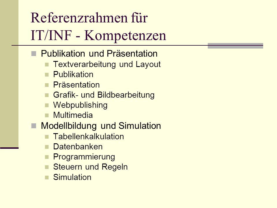 Referenzrahmen für IT/INF - Kompetenzen Publikation und Präsentation Textverarbeitung und Layout Publikation Präsentation Grafik- und Bildbearbeitung Webpublishing Multimedia Modellbildung und Simulation Tabellenkalkulation Datenbanken Programmierung Steuern und Regeln Simulation