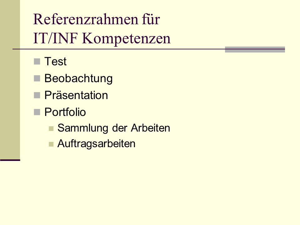 Referenzrahmen für IT/INF Kompetenzen Test Beobachtung Präsentation Portfolio Sammlung der Arbeiten Auftragsarbeiten