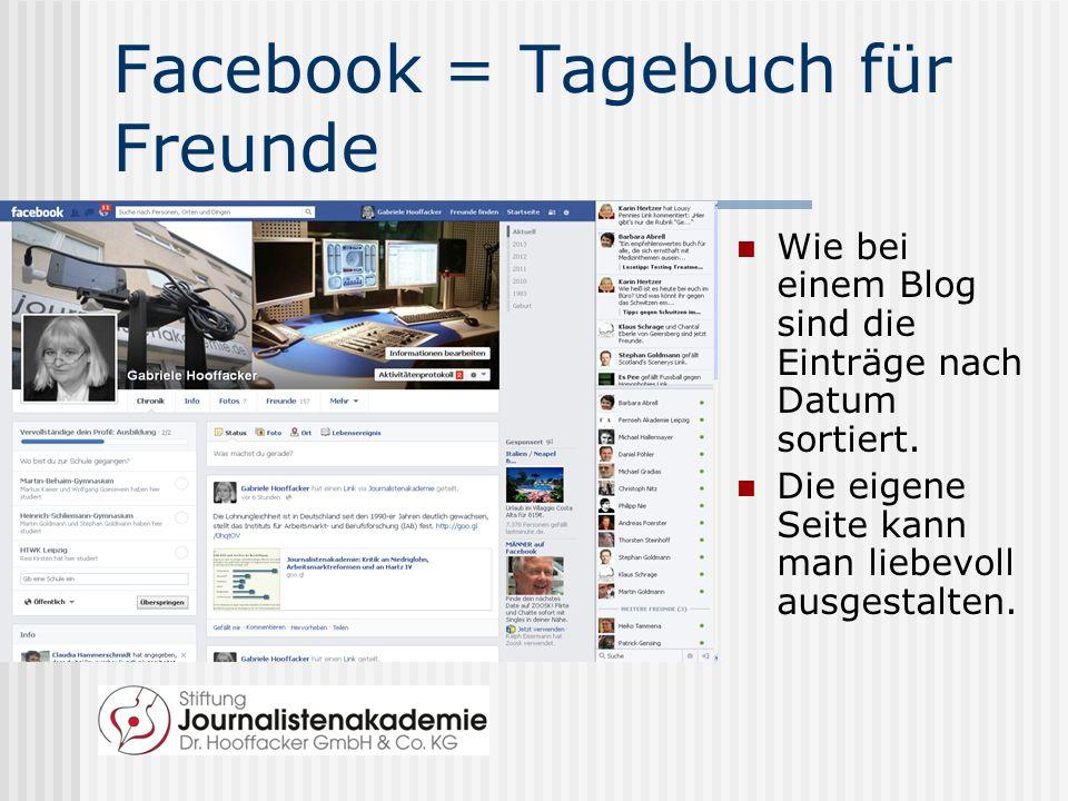 Facebook = Tagebuch von Freunden In der Timeline sieht man die neuesten Einträge der Facebook- Freunde.