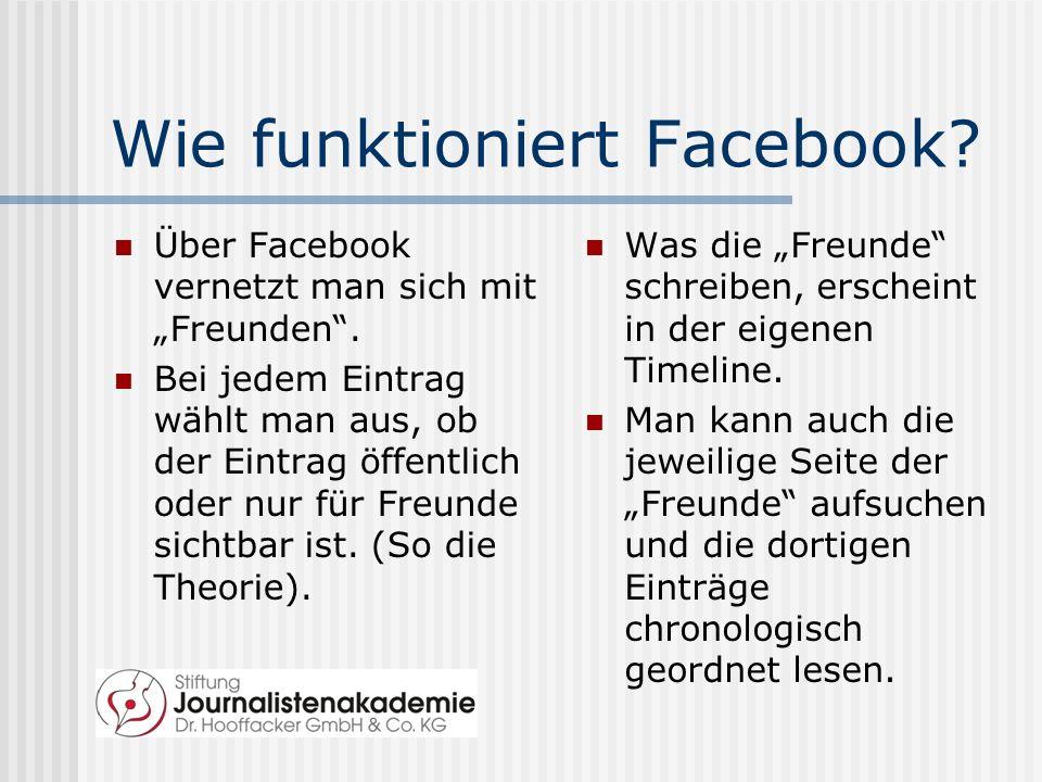 5 von 32 Facebook-Aktivitäten (Auswahl) Statusmeldung (Text, Bild, Ort...) abgeben Persönliche Nachrichten verschicken Veranstaltungen planen, Freunde einladen...