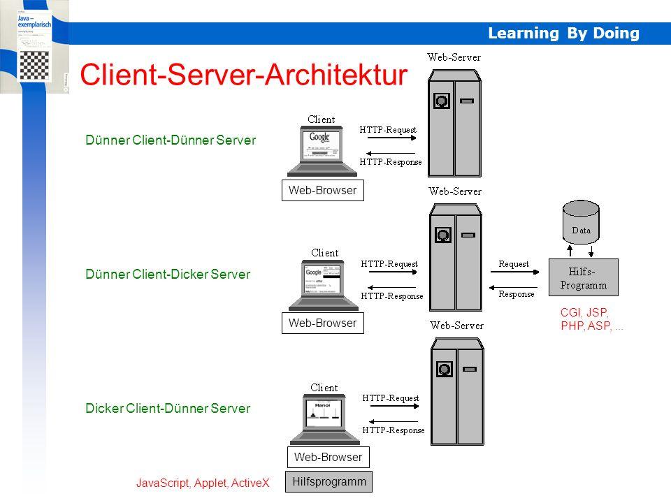 Learning By Doing 2 Sorten Applets Applets In Browserfenster eingebettetEigenes Applikationsfenster Beispiele auf www.aplu.ch/applets