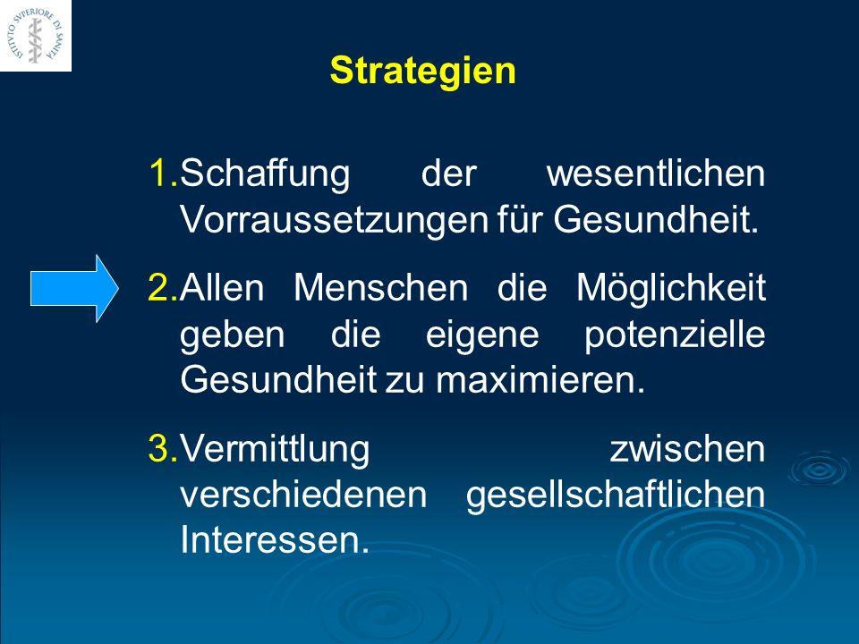 Strategien 1. 1.Schaffung der wesentlichen Vorraussetzungen für Gesundheit.