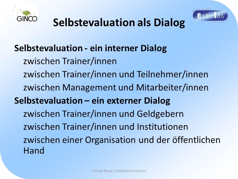 Selbstevaluation als Dialog Selbstevaluation - ein interner Dialog zwischen Trainer/innen zwischen Trainer/innen und Teilnehmer/innen zwischen Managem