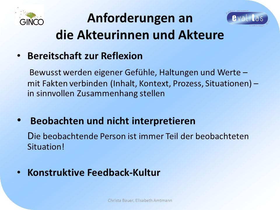Anforderungen an die Akteurinnen und Akteure Bereitschaft zur Reflexion Bewusst werden eigener Gefühle, Haltungen und Werte – mit Fakten verbinden (In