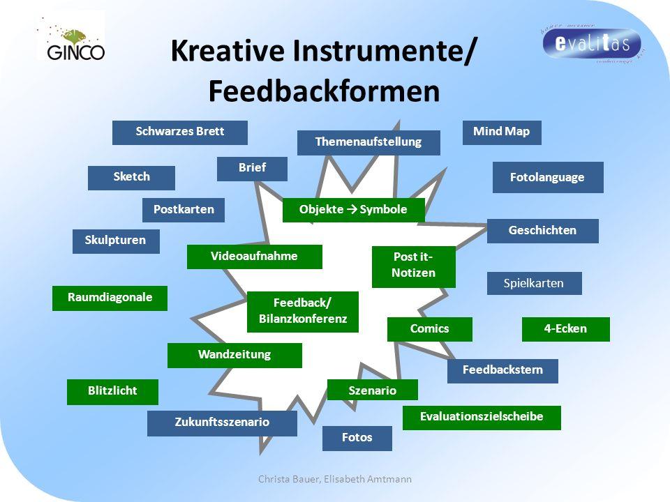 Christa Bauer, Elisabeth Amtmann Kreative Instrumente/ Feedbackformen Mind MapSchwarzes Brett Feedback/ Bilanzkonferenz Sketch Videoaufnahme Objekte S