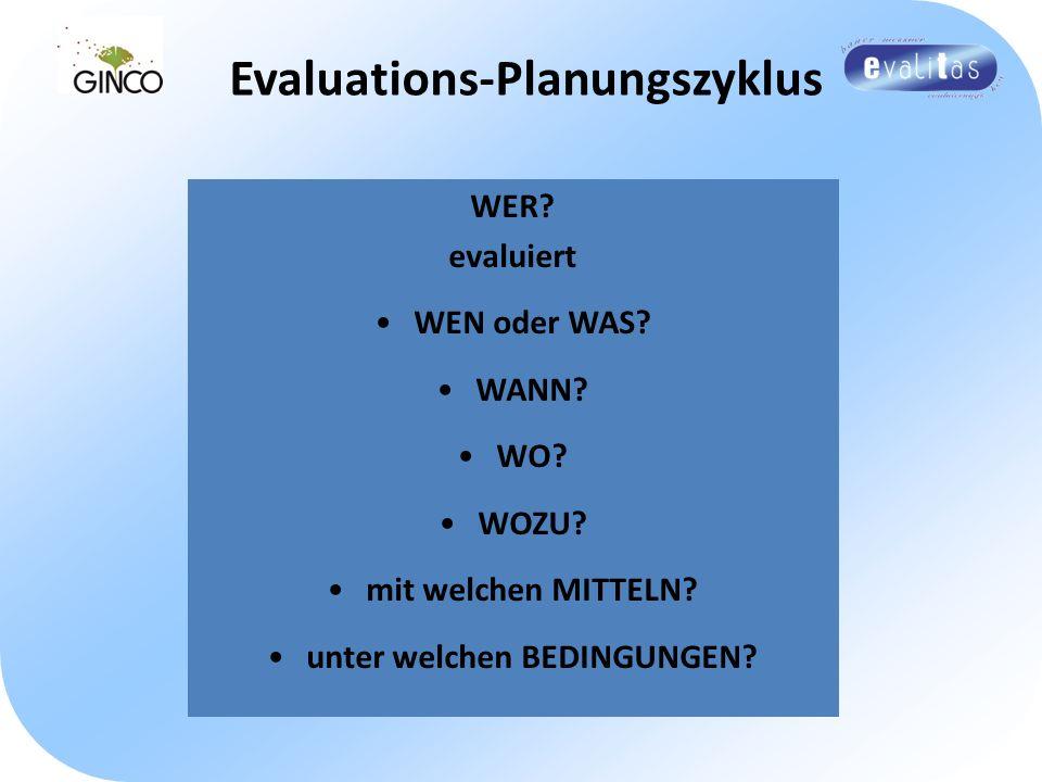 WER? evaluiert WEN oder WAS? WANN? WO? WOZU? mit welchen MITTELN? unter welchen BEDINGUNGEN? Evaluations-Planungszyklus