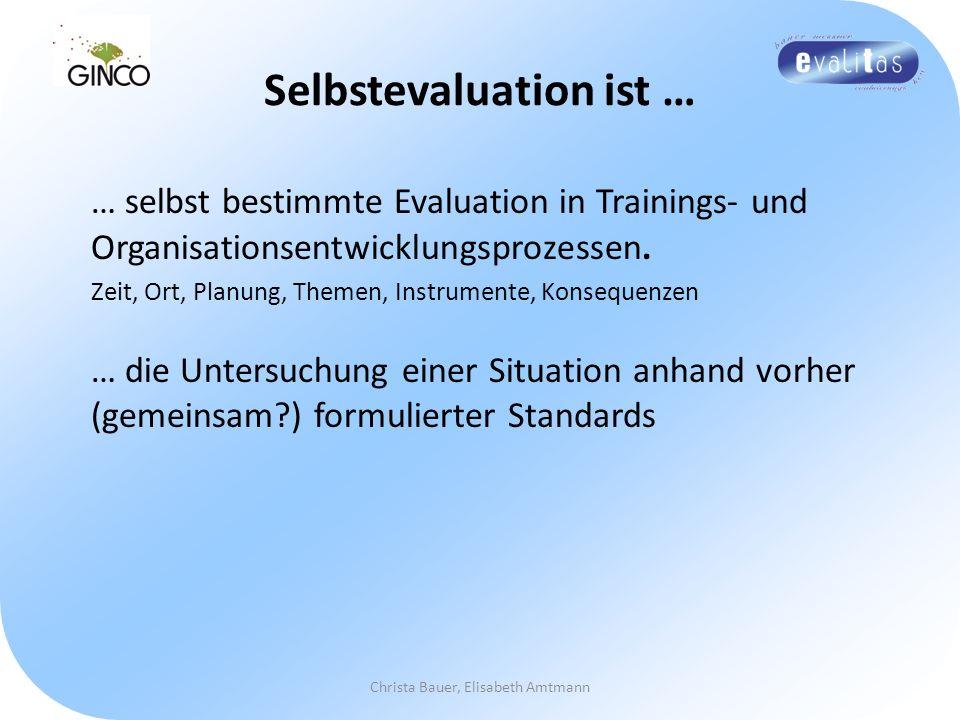 Selbstevaluation ist … … selbst bestimmte Evaluation in Trainings- und Organisationsentwicklungsprozessen. Zeit, Ort, Planung, Themen, Instrumente, Ko