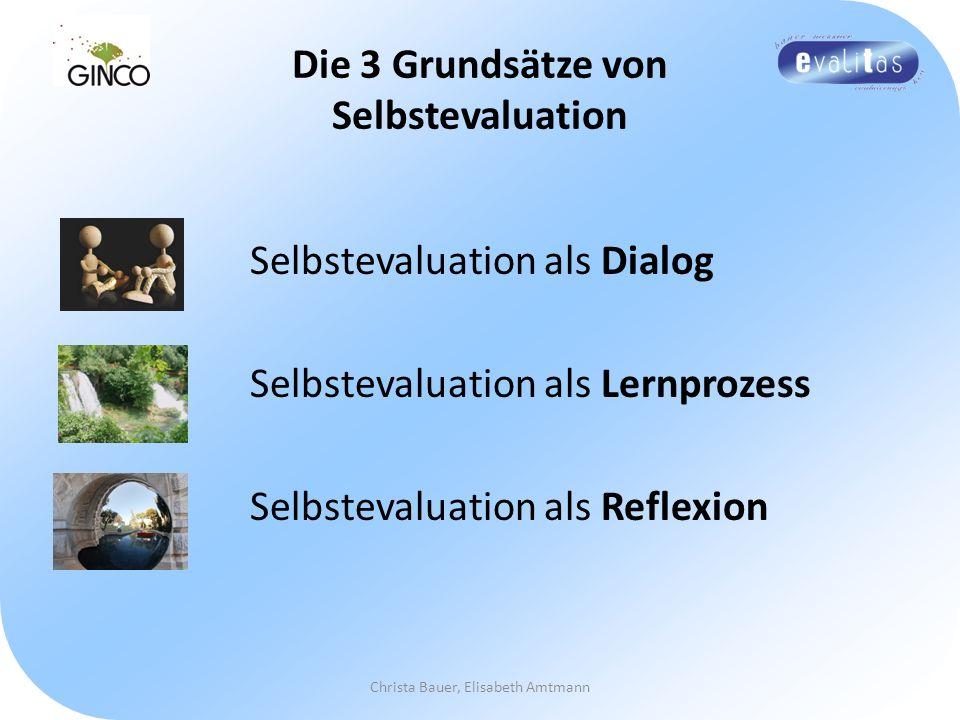 Die 3 Grundsätze von Selbstevaluation Selbstevaluation als Dialog Selbstevaluation als Lernprozess Selbstevaluation als Reflexion Christa Bauer, Elisa