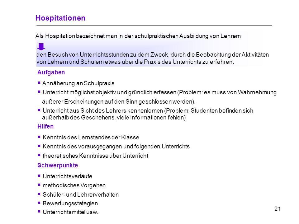 20 Muster: Hospitationsprotokoll Datum:Stunde:Klasse: Fach:Stundenthema:Lehrer/-in ZeitPhaseLehrertätigkeitSchülertätigkeitMethodeBemerkungen Beispiel
