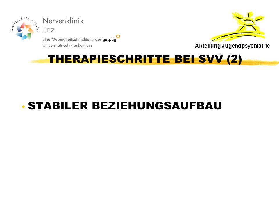 THERAPIESCHRITTE BEI SVV (2) STABILER BEZIEHUNGSAUFBAU Abteilung Jugendpsychiatrie