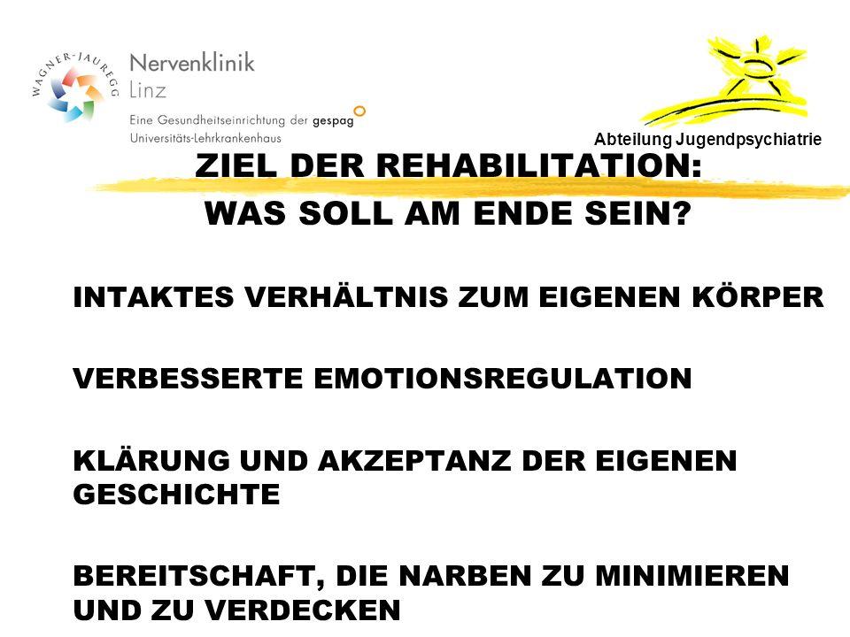 ZIEL DER REHABILITATION: WAS SOLL AM ENDE SEIN.