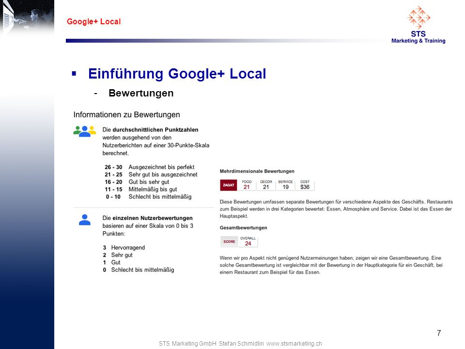 STS Marketing GmbH Stefan Schmidlin www.stsmarketing.ch Google Places Qualitätsrichtlinien -Die Qualitätsrichtlinien von Google Places beachten -http://www.google.com/support/places/bin/answer.py?hl =de&answer=107528http://www.google.com/support/places/bin/answer.py?hl =de&answer=107528 -Bei Google.ch Qualitätsrichtlinien Google Places eingeben -Diese Qualitätsrichtlinien gelten grundsätzlich auch für Google+ Local 18 Google+ Local