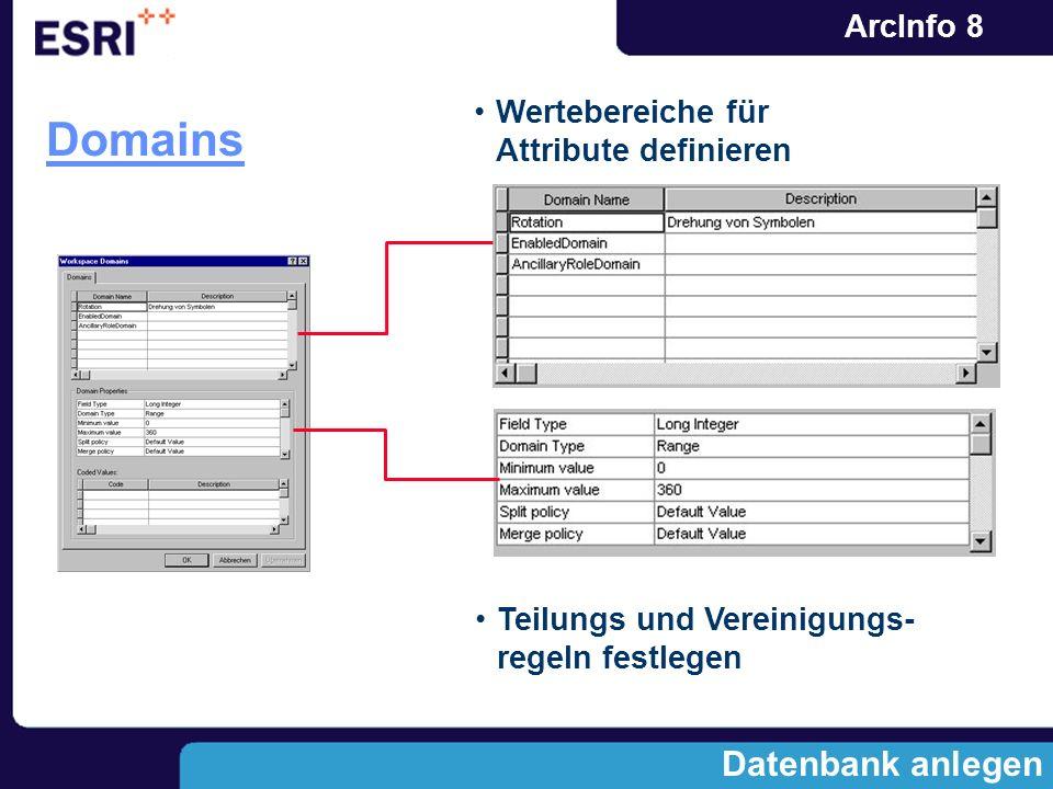 ArcInfo 8 Domains Teilungs und Vereinigungs- regeln festlegen Wertebereiche für Attribute definieren Datenbank anlegen