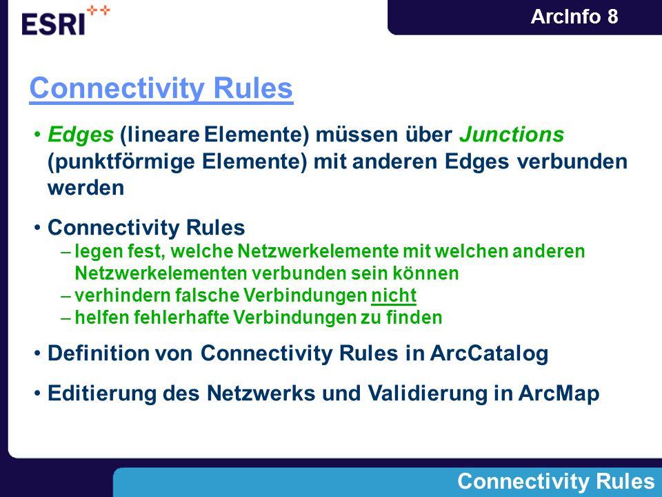 ArcInfo 8 Connectivity Rules Edges (lineare Elemente) müssen über Junctions (punktförmige Elemente) mit anderen Edges verbunden werden Connectivity Ru