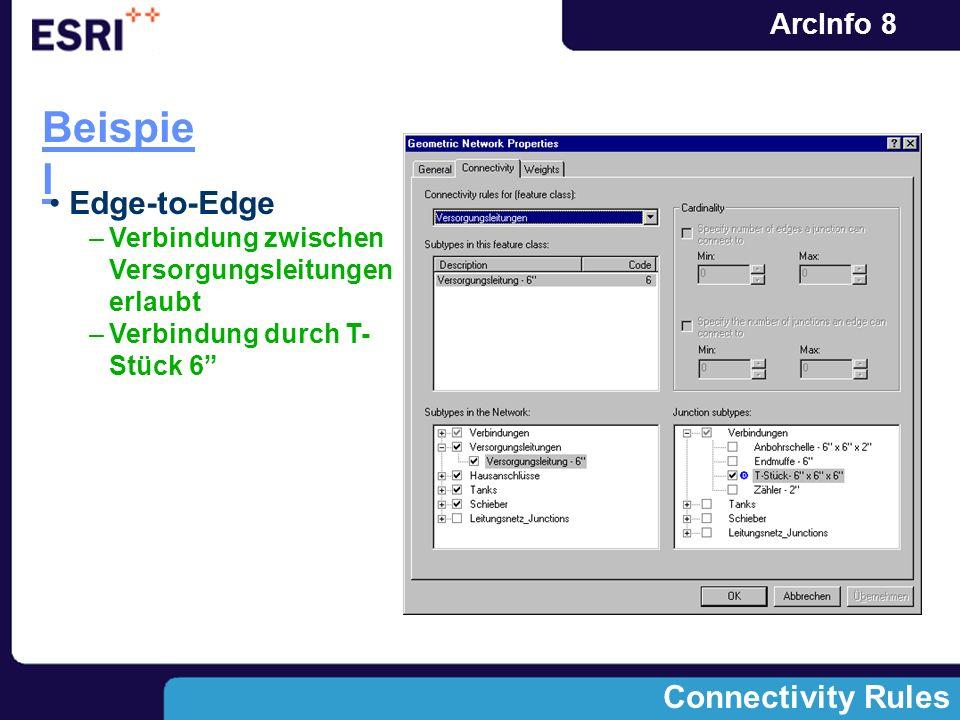 ArcInfo 8 Beispie l Edge-to-Edge –Verbindung zwischen Versorgungsleitungen erlaubt –Verbindung durch T- Stück 6 Connectivity Rules