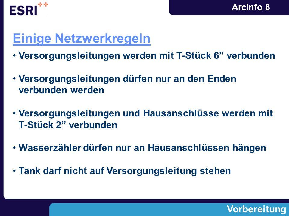 ArcInfo 8 Vorbereitung Einige Netzwerkregeln Versorgungsleitungen werden mit T-Stück 6 verbunden Versorgungsleitungen dürfen nur an den Enden verbunde