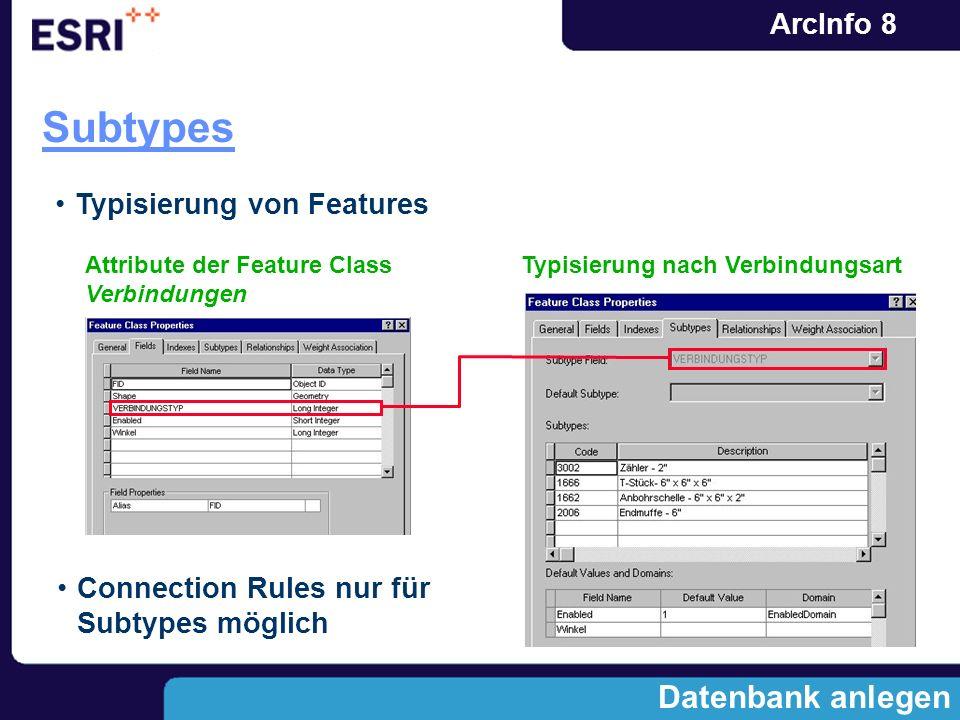ArcInfo 8 Subtypes Typisierung von Features Attribute der Feature Class Verbindungen Typisierung nach Verbindungsart Connection Rules nur für Subtypes