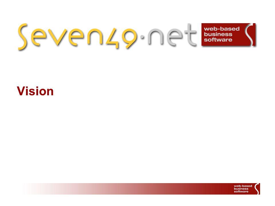 2 Vision der Software Offene, modulare, integrierte, redundanzfreie, skalierbare, primär webbasierte Business-Applikation bestehend aus eigenen und fremden Softwaremodulen basierend auf Microsofts.NET Technologie.