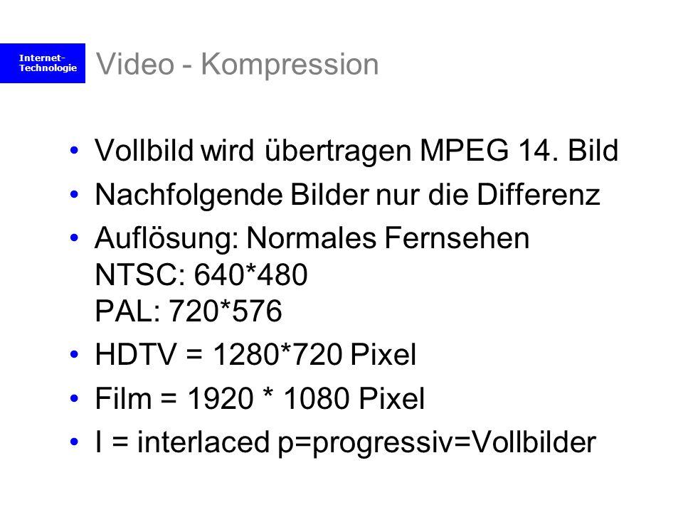 Internet- Technologie Video - Kompression Vollbild wird übertragen MPEG 14. Bild Nachfolgende Bilder nur die Differenz Auflösung: Normales Fernsehen N