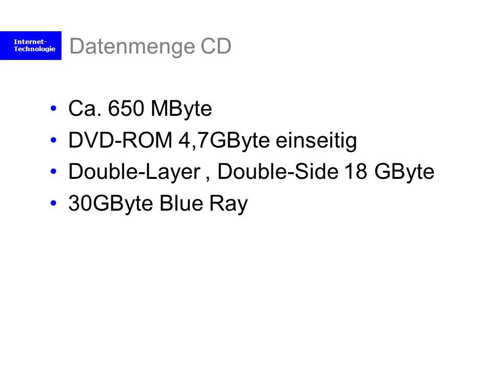 Internet- Technologie Datenmenge CD Ca. 650 MByte DVD-ROM 4,7GByte einseitig Double-Layer, Double-Side 18 GByte 30GByte Blue Ray