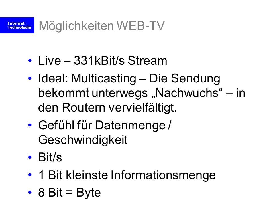 Internet- Technologie Möglichkeiten WEB-TV Live – 331kBit/s Stream Ideal: Multicasting – Die Sendung bekommt unterwegs Nachwuchs – in den Routern verv