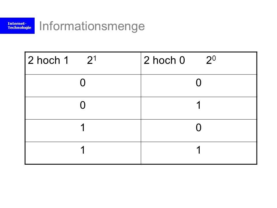 Internet- Technologie Informationsmenge 2 hoch 1 2 1 2 hoch 0 2 0 00 01 10 11