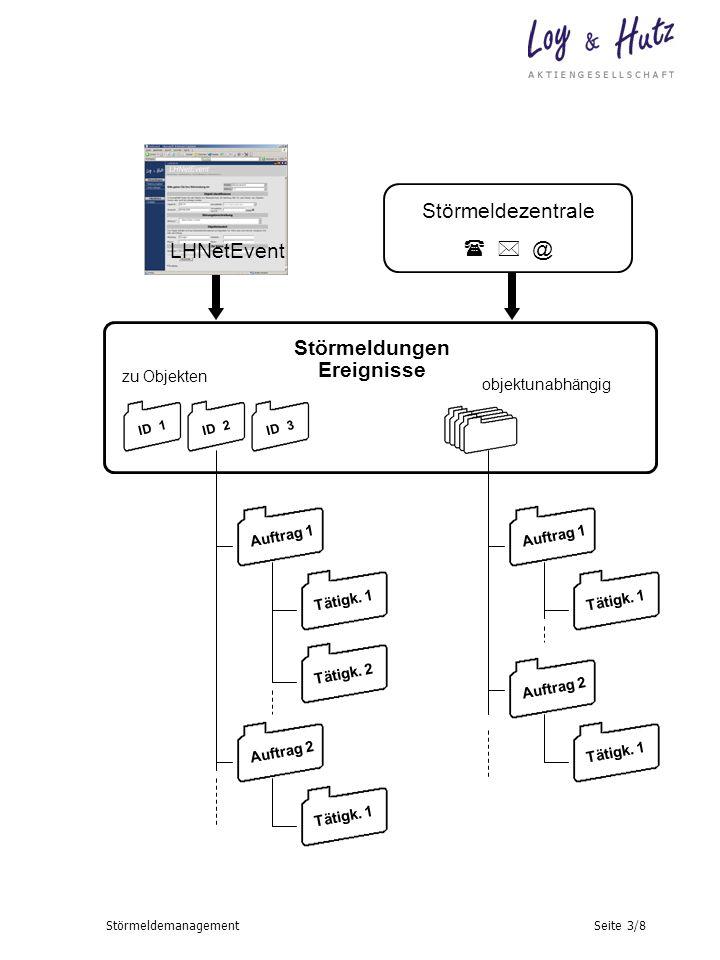 Seite 3/8Störmeldemanagement Störmeldungen Ereignisse zu Objekten objektunabhängig ID 1ID 2ID 3 Auftrag 1 Auftrag 2 Tätigk. 1 Tätigk. 2 Tätigk. 1 Auft