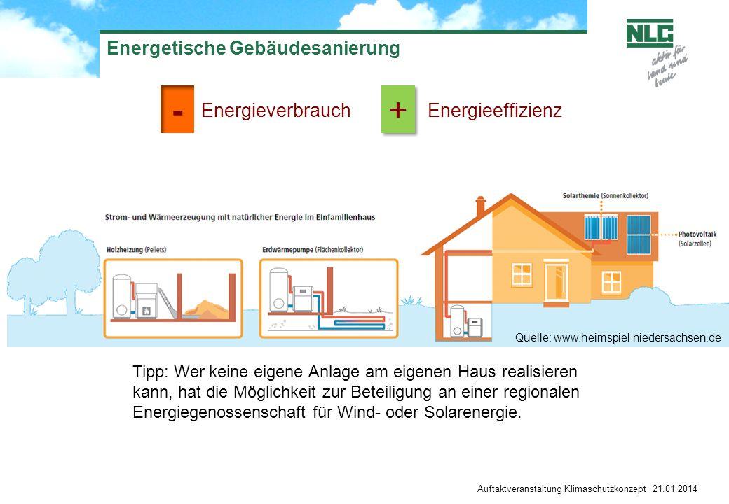 Auftaktveranstaltung Klimaschutzkonzept 21.01.2014 Energetische Gebäudesanierung Quelle: www.heimspiel-niedersachsen.de Tipp: Wer keine eigene Anlage am eigenen Haus realisieren kann, hat die Möglichkeit zur Beteiligung an einer regionalen Energiegenossenschaft für Wind- oder Solarenergie.