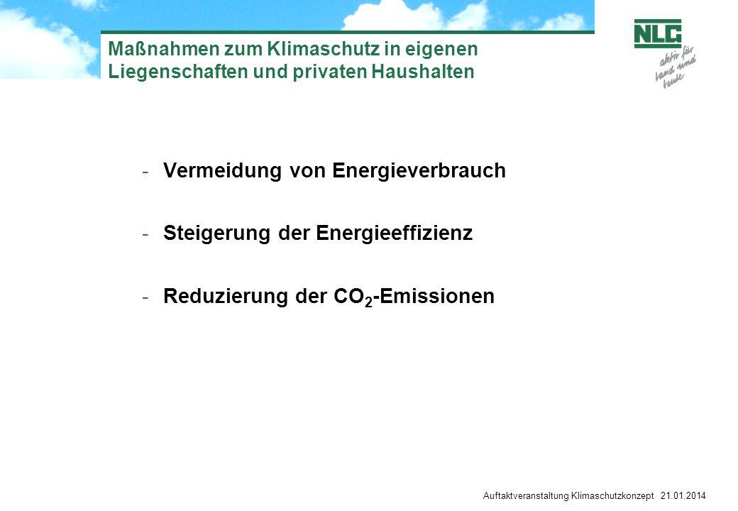 Auftaktveranstaltung Klimaschutzkonzept 21.01.2014 Maßnahmen zum Klimaschutz in eigenen Liegenschaften und privaten Haushalten -Vermeidung von Energieverbrauch -Steigerung der Energieeffizienz -Reduzierung der CO 2 -Emissionen