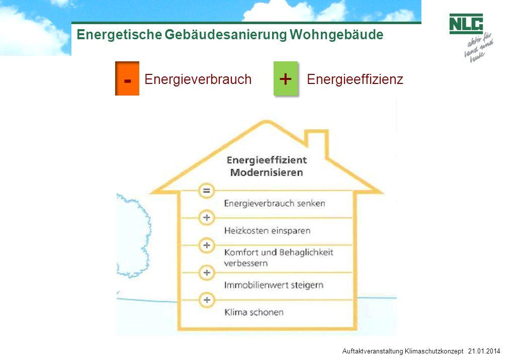Auftaktveranstaltung Klimaschutzkonzept 21.01.2014 Energetische Gebäudesanierung Wohngebäude + + - Energieverbrauch Energieeffizienz