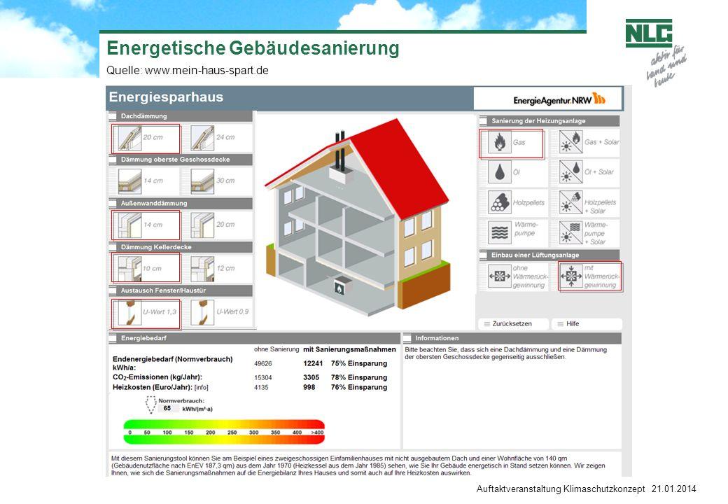 Auftaktveranstaltung Klimaschutzkonzept 21.01.2014 Energetische Gebäudesanierung Quelle: www.mein-haus-spart.de