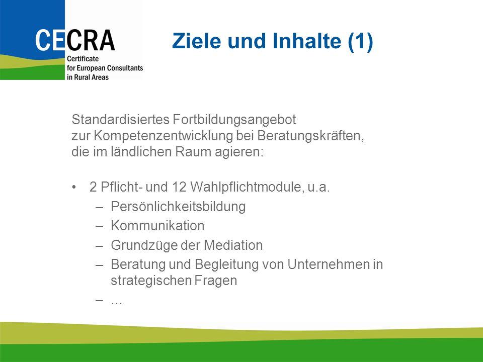 Ziele und Inhalte (1) Standardisiertes Fortbildungsangebot zur Kompetenzentwicklung bei Beratungskräften, die im ländlichen Raum agieren: 2 Pflicht- und 12 Wahlpflichtmodule, u.a.