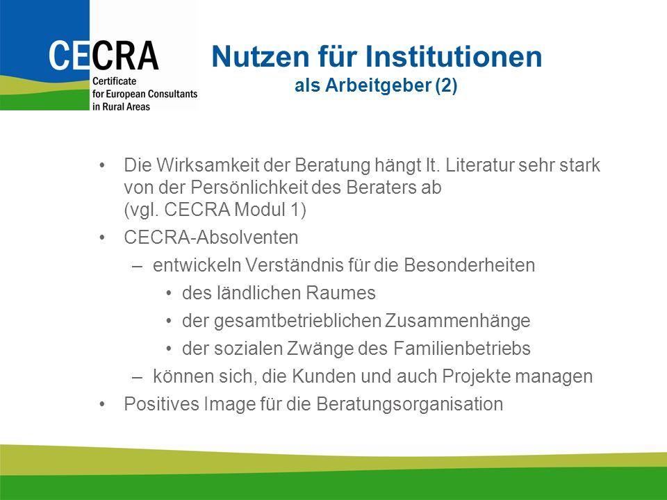 Nutzen für Institutionen als Arbeitgeber (2) Die Wirksamkeit der Beratung hängt lt.