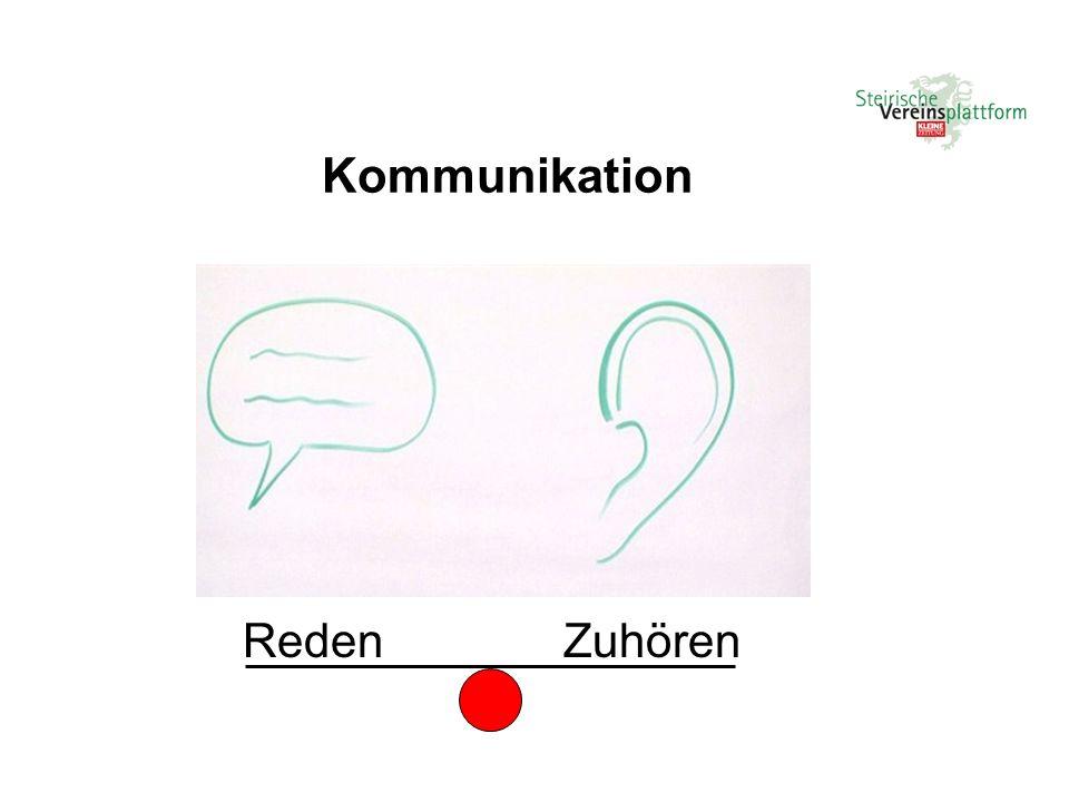 Kommunikation Reden Zuhören