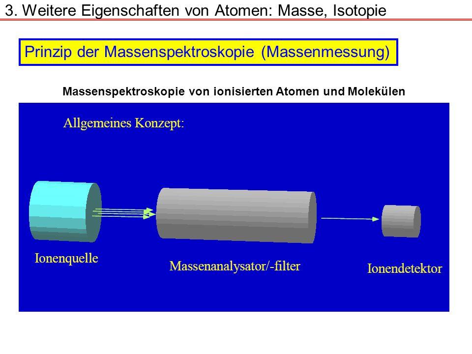 3. Weitere Eigenschaften von Atomen: Masse, Isotopie Massenspektroskopie von ionisierten Atomen und Molekülen Prinzip der Massenspektroskopie (Massenm