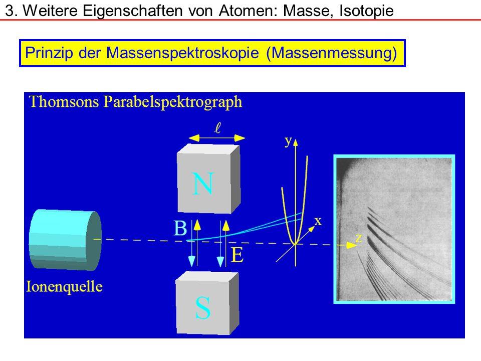 3. Weitere Eigenschaften von Atomen: Masse, Isotopie Prinzip der Massenspektroskopie (Massenmessung)