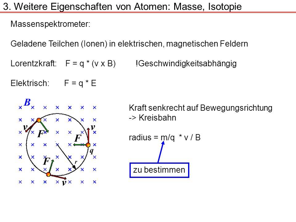 Massenspektrometer: Geladene Teilchen (Ionen) in elektrischen, magnetischen Feldern Lorentzkraft: F = q * (v x B) !Geschwindigkeitsabhängig Elektrisch