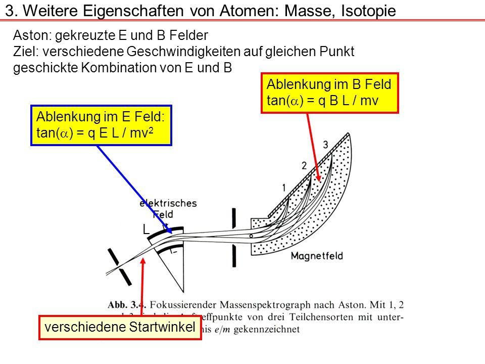 Aston: gekreuzte E und B Felder Ziel: verschiedene Geschwindigkeiten auf gleichen Punkt geschickte Kombination von E und B Ablenkung im E Feld: tan( )
