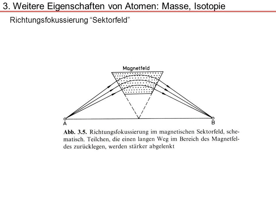 Richtungsfokussierung Sektorfeld 3. Weitere Eigenschaften von Atomen: Masse, Isotopie